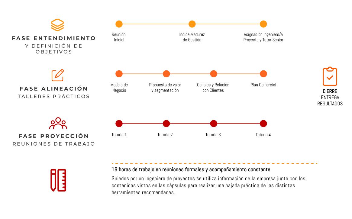 Compite-Programa-de-fundamentos-comerciales_01